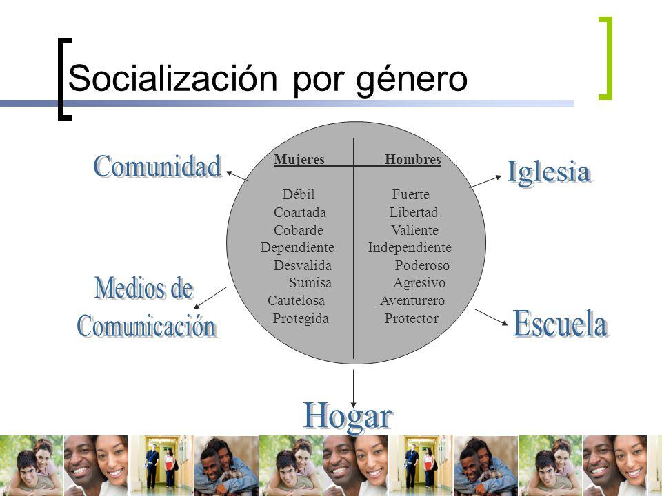 Socialización por género
