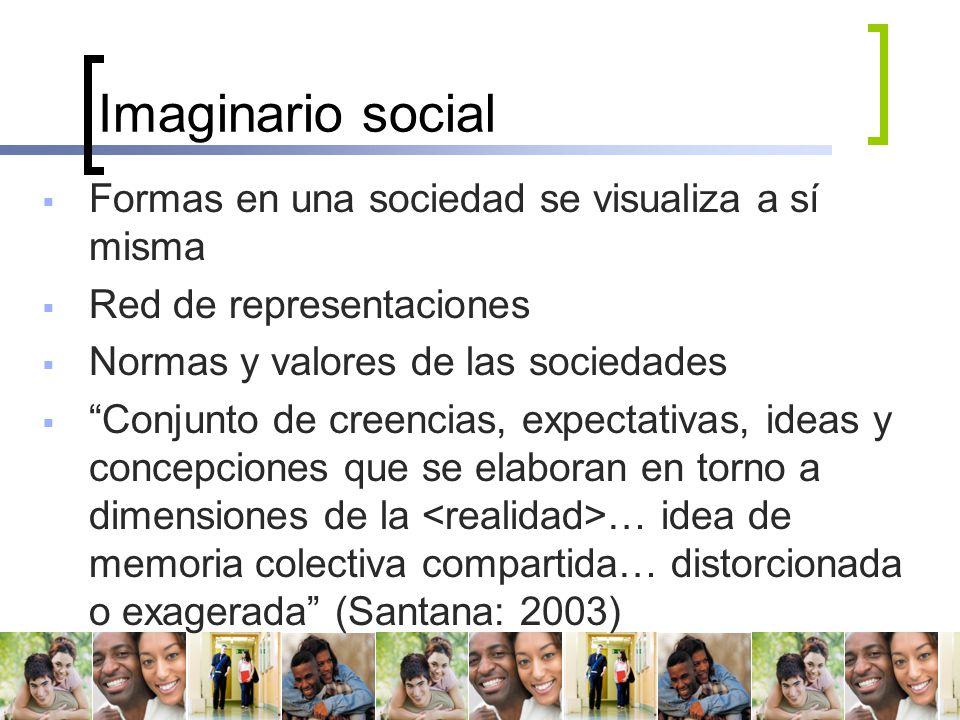 Imaginario social Formas en una sociedad se visualiza a sí misma