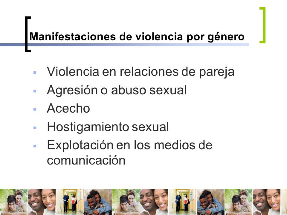 Manifestaciones de violencia por género