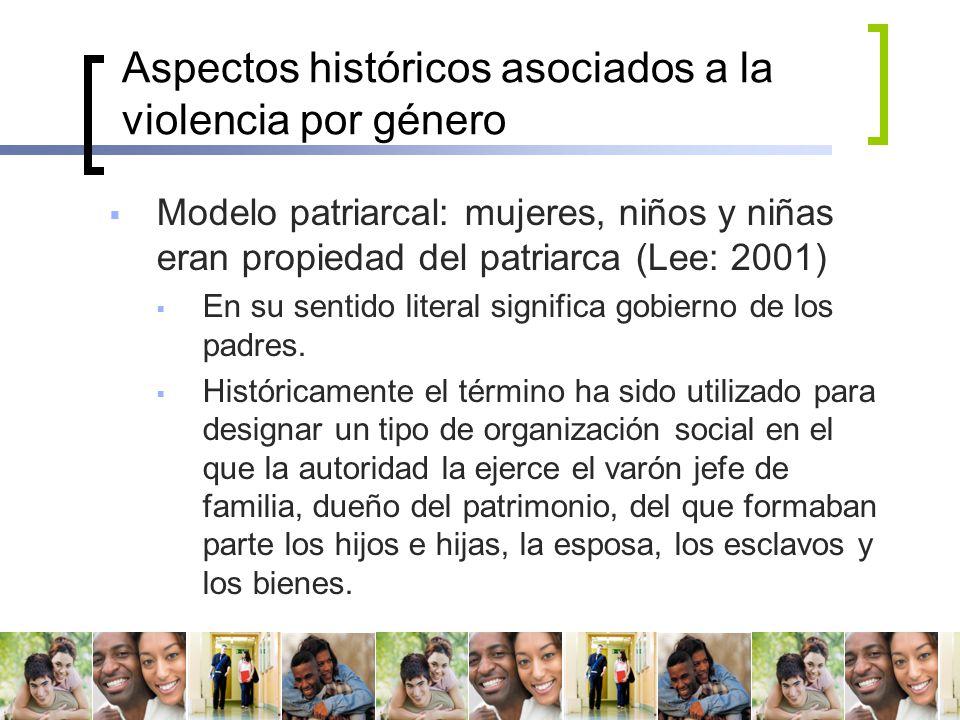 Aspectos históricos asociados a la violencia por género