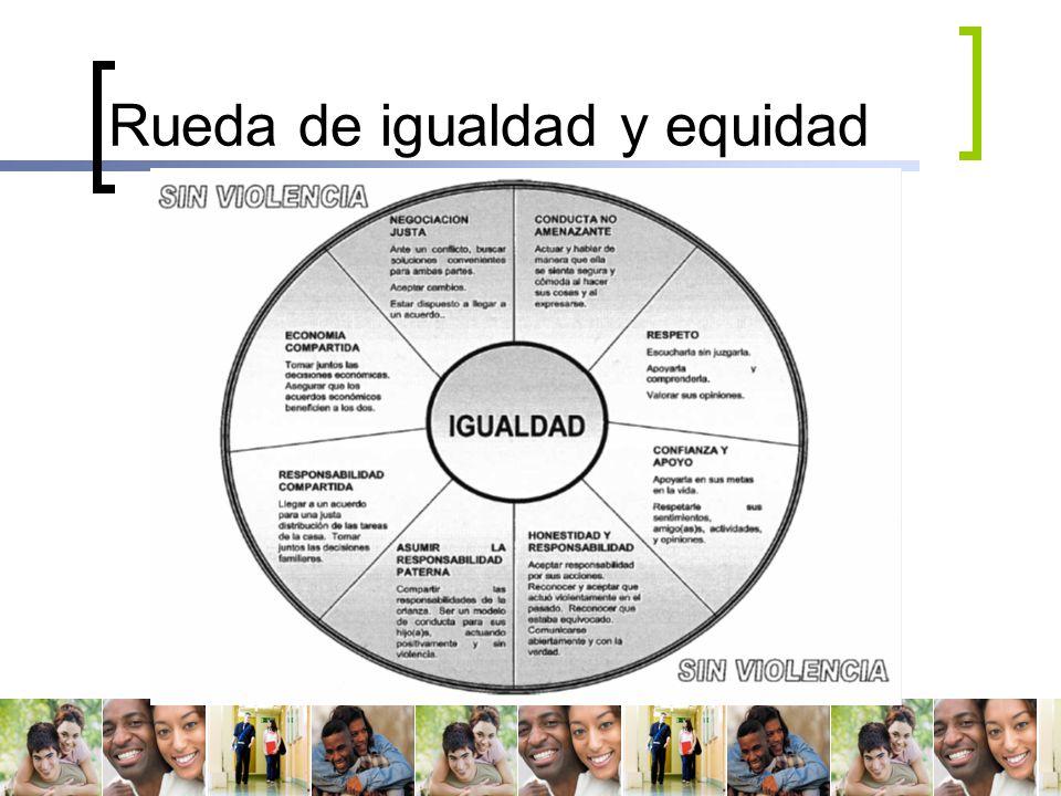 Rueda de igualdad y equidad