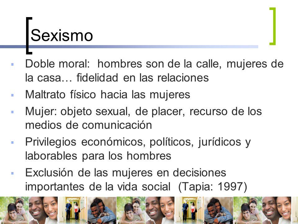 Sexismo Doble moral: hombres son de la calle, mujeres de la casa… fidelidad en las relaciones. Maltrato físico hacia las mujeres.