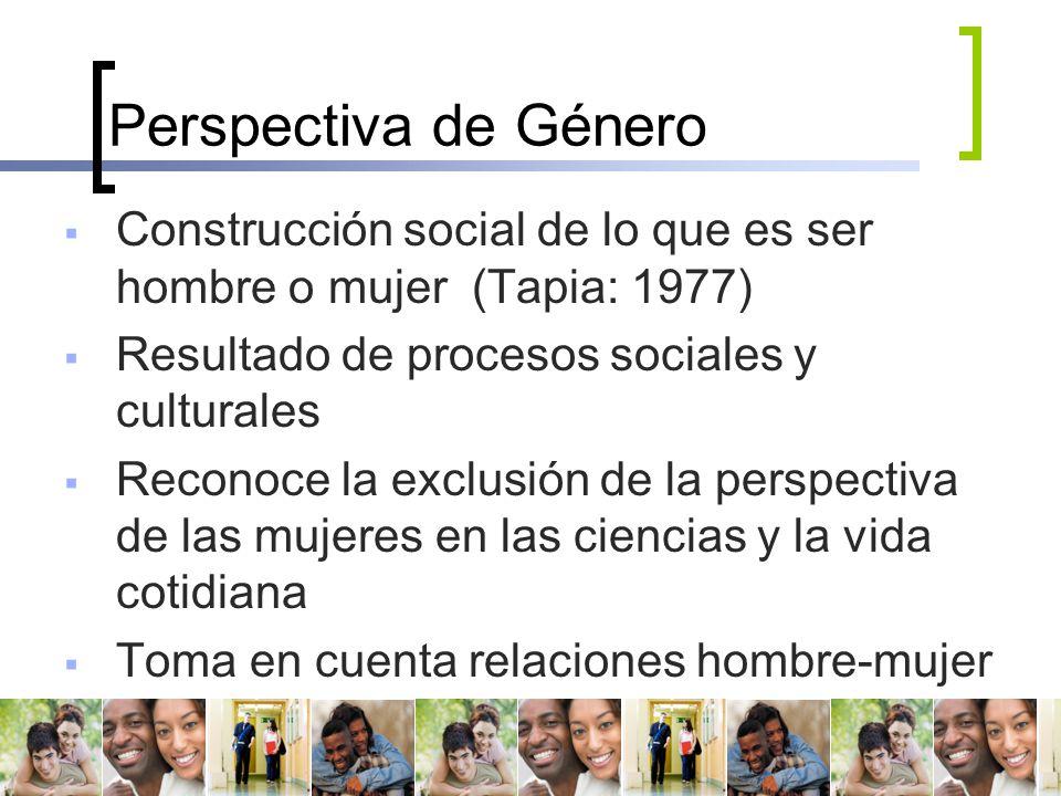 Perspectiva de Género Construcción social de lo que es ser hombre o mujer (Tapia: 1977) Resultado de procesos sociales y culturales.
