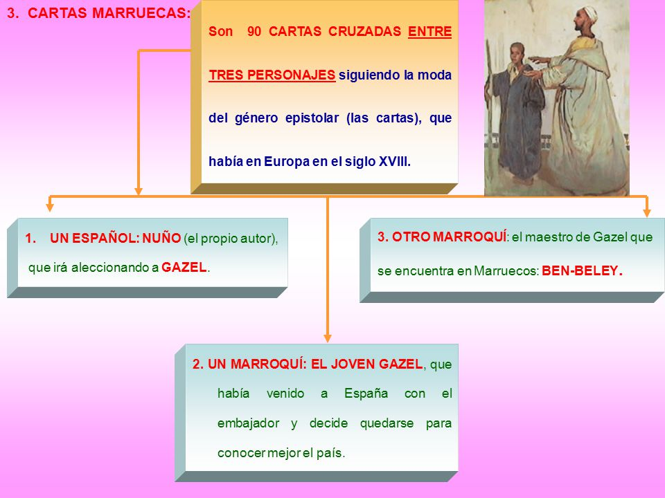 3. CARTAS MARRUECAS: