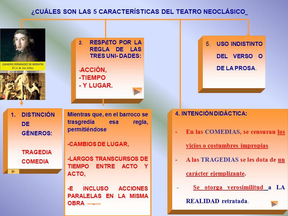 ¿CUÁLES SON LAS 5 CARACTERÍSTICAS DEL TEATRO NEOCLÁSICO