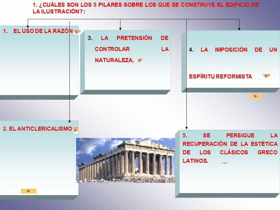 1. ¿CUÁLES SON LOS 5 PILARES SOBRE LOS QUE SE CONSTRUYE EL EDIFICIO DE LA ILUSTRACIÓN :