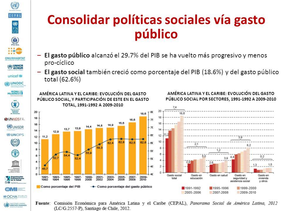 Consolidar políticas sociales vía gasto público