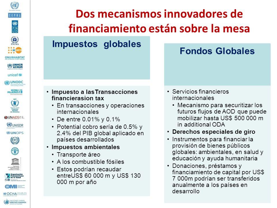 Dos mecanismos innovadores de financiamiento están sobre la mesa