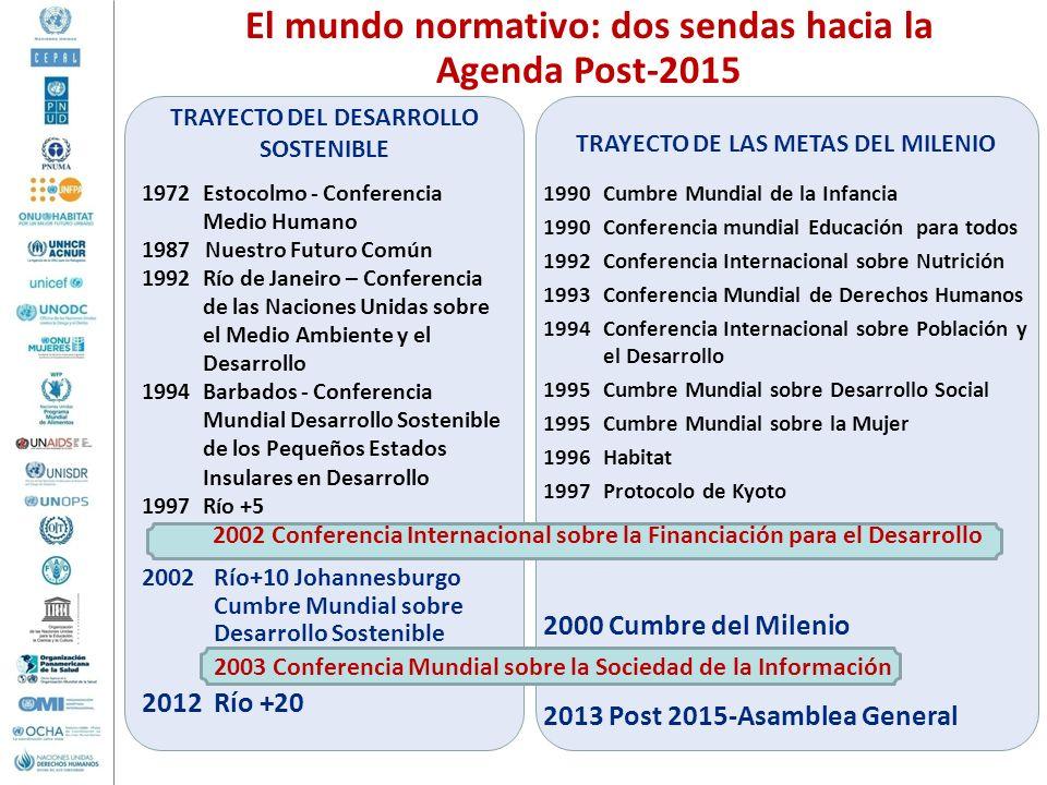 El mundo normativo: dos sendas hacia la Agenda Post-2015