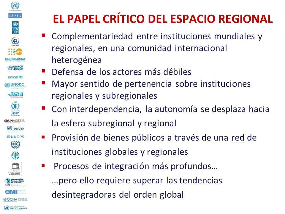 EL PAPEL CRÍTICO DEL ESPACIO REGIONAL