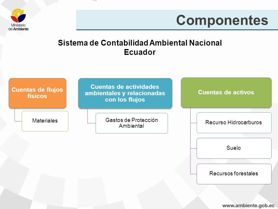 Sistema de Contabilidad Ambiental Nacional Ecuador