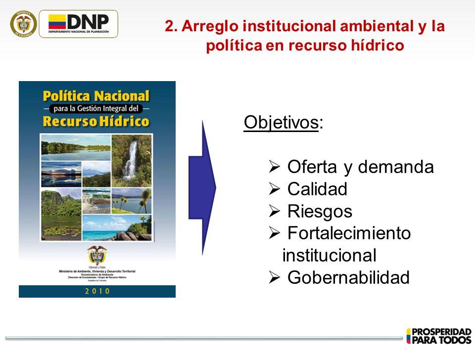 2. Arreglo institucional ambiental y la política en recurso hídrico