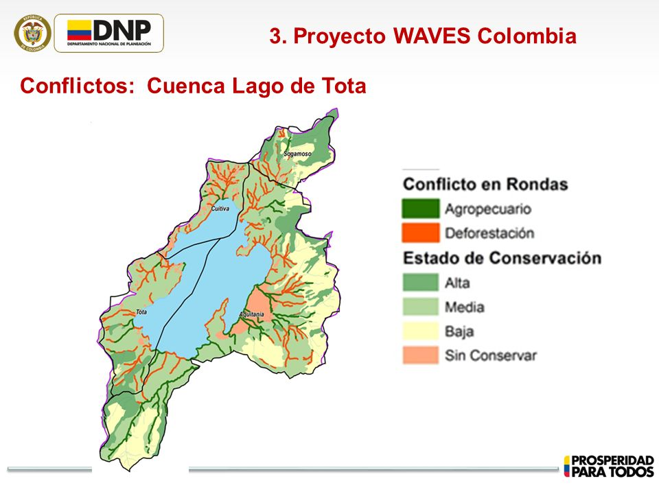 3. Proyecto WAVES Colombia