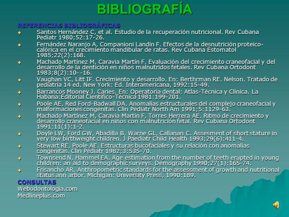 BIBLIOGRAFÍA REFERENCIAS BIBLIOGRÁFICAS