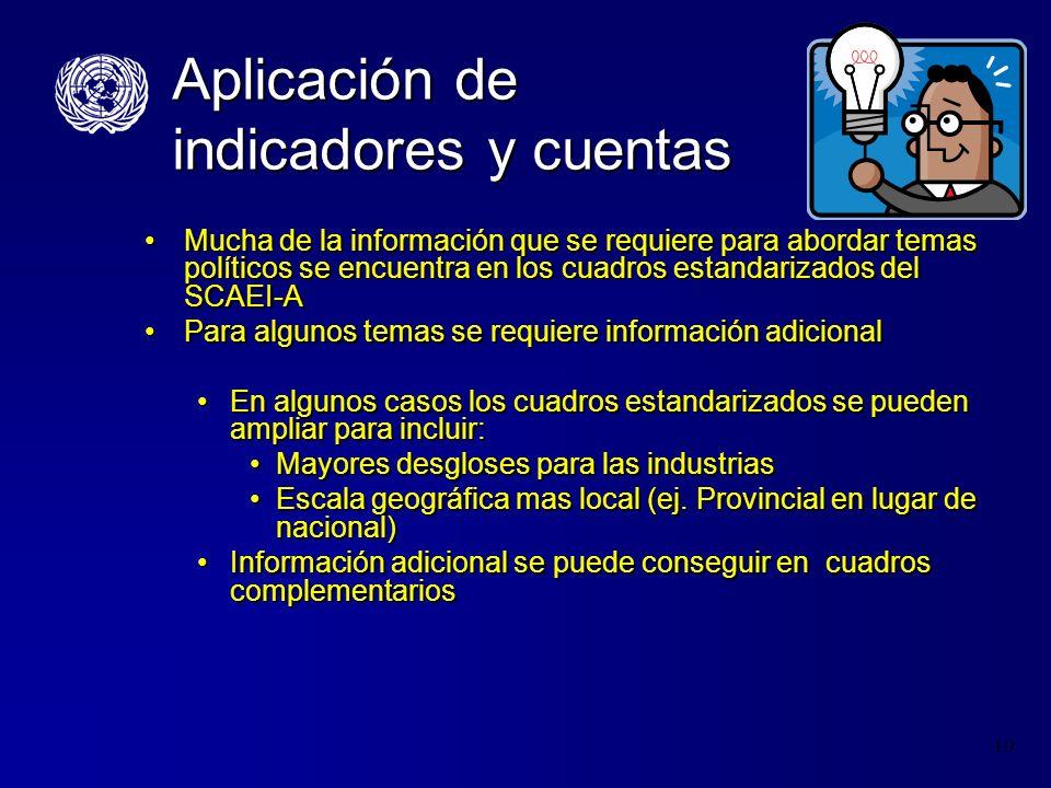 Aplicación de indicadores y cuentas