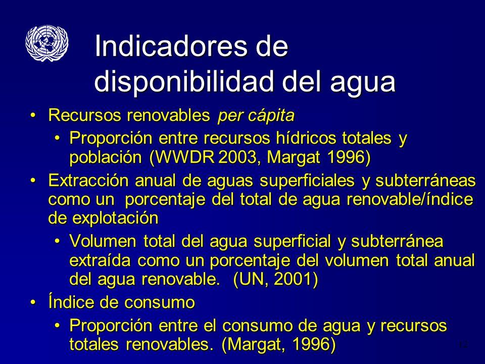 Indicadores de disponibilidad del agua