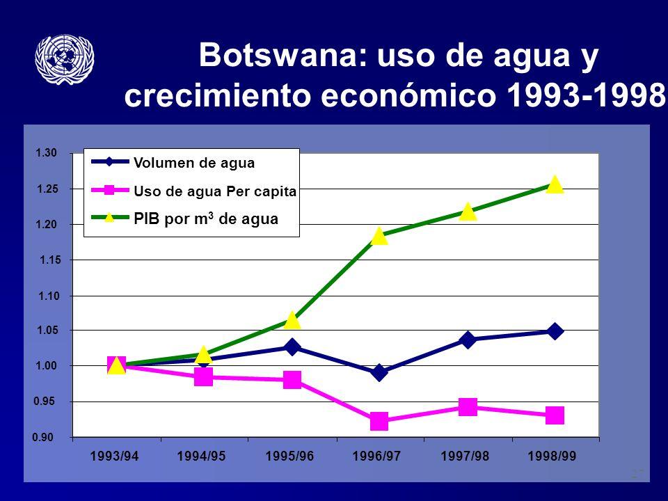 Botswana: uso de agua y crecimiento económico 1993-1998