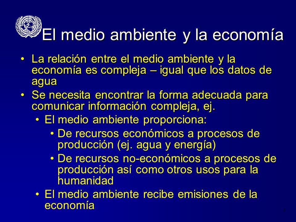 El medio ambiente y la economía