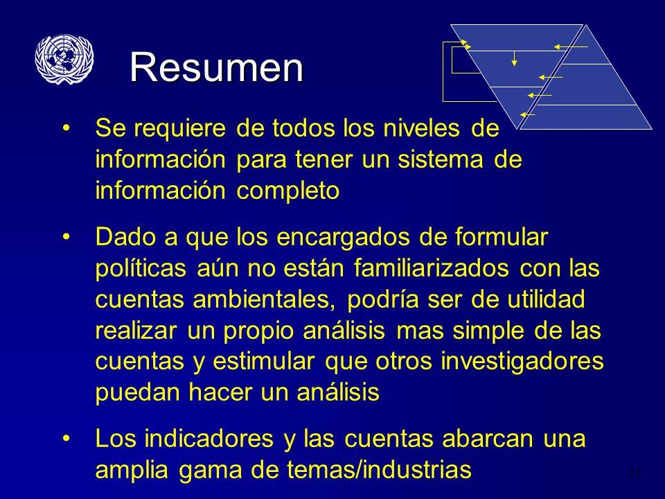 Resumen Se requiere de todos los niveles de información para tener un sistema de información completo.