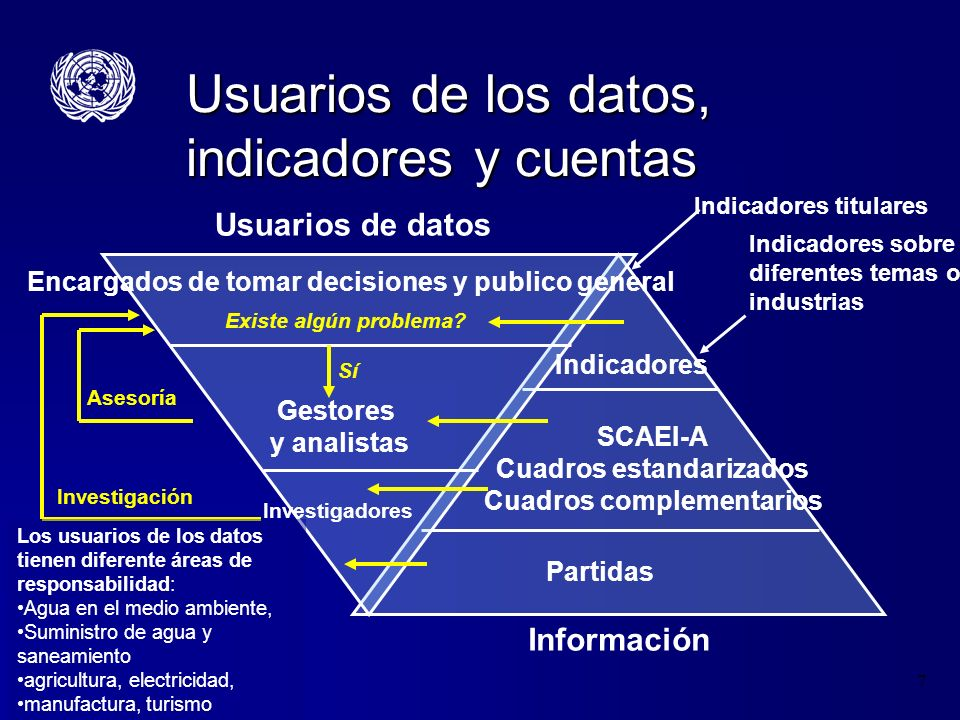 Usuarios de los datos, indicadores y cuentas