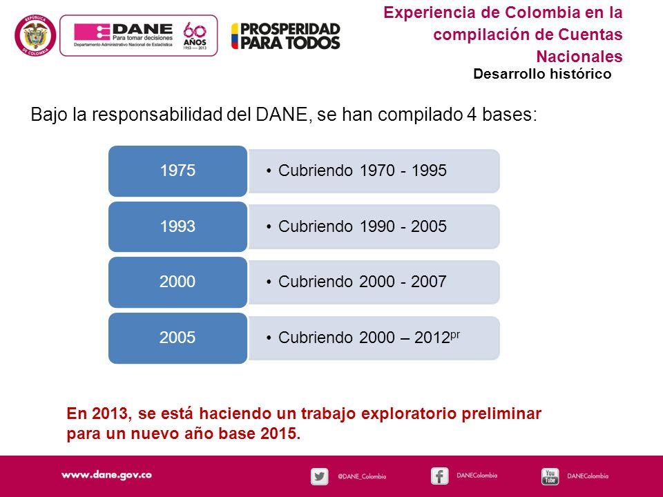 Experiencia de Colombia en la compilación de Cuentas Nacionales