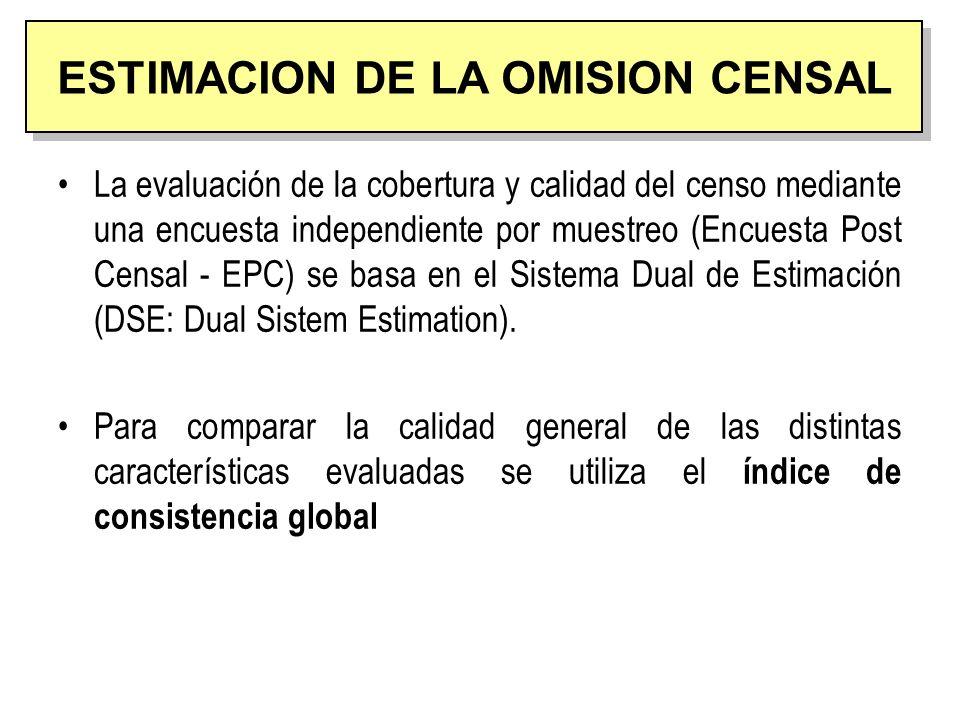 ESTIMACION DE LA OMISION CENSAL