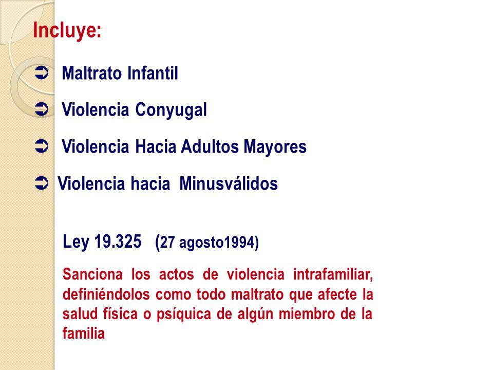Incluye: Maltrato Infantil Violencia Conyugal