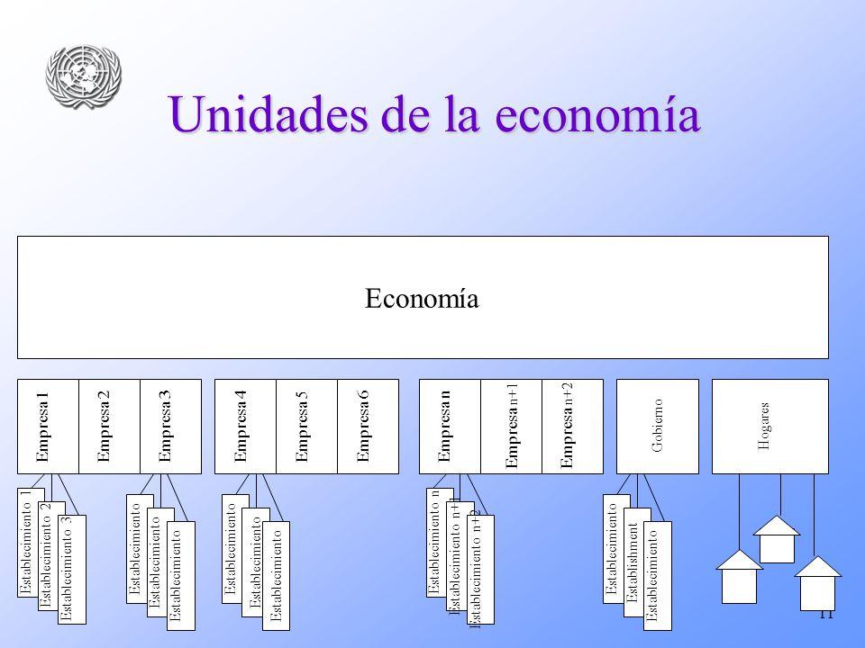 Unidades de la economía