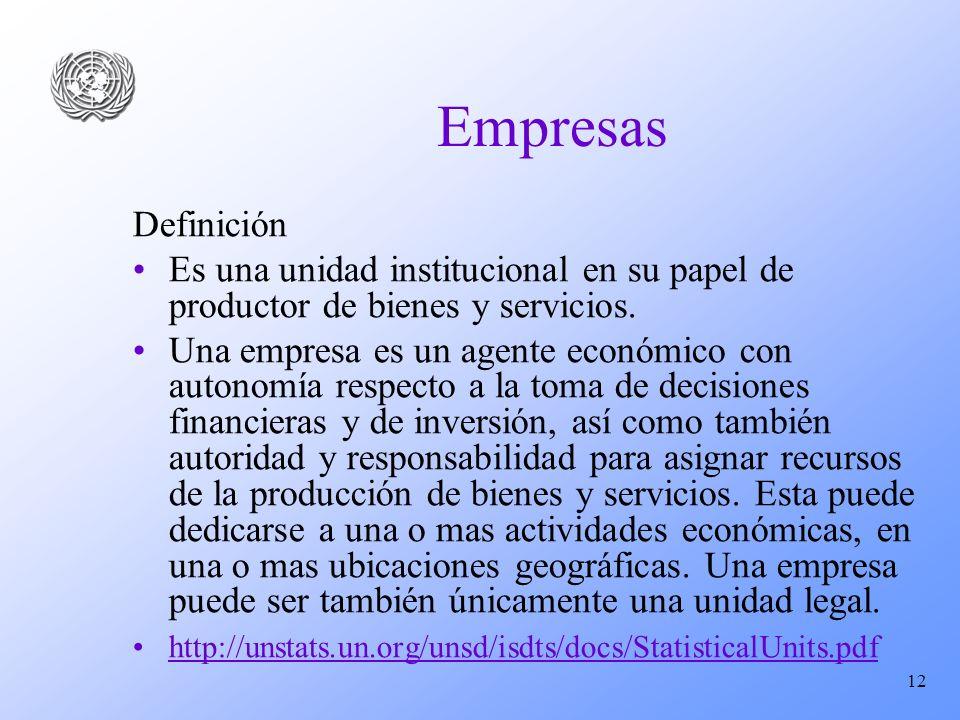EmpresasDefinición. Es una unidad institucional en su papel de productor de bienes y servicios.