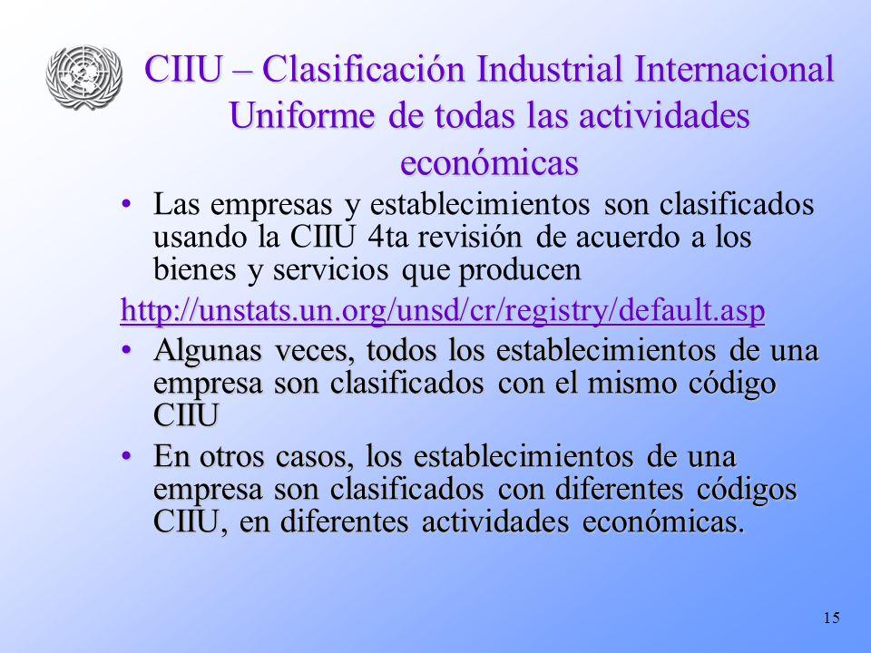 CIIU – Clasificación Industrial Internacional Uniforme de todas las actividades económicas