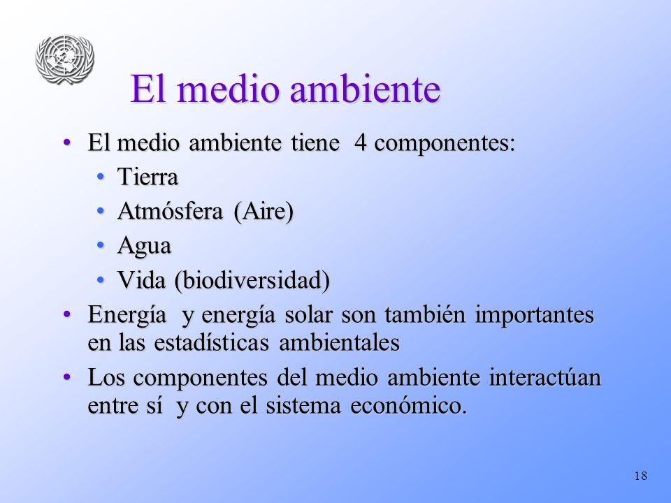 El medio ambiente El medio ambiente tiene 4 componentes: Tierra