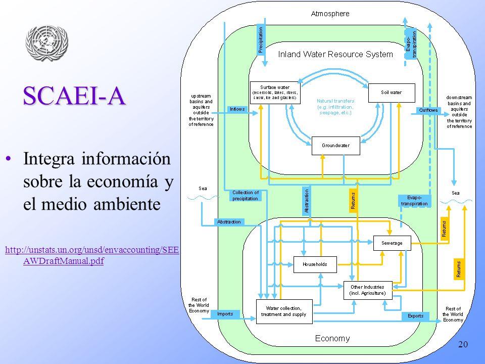 SCAEI-A Integra información sobre la economía y el medio ambiente