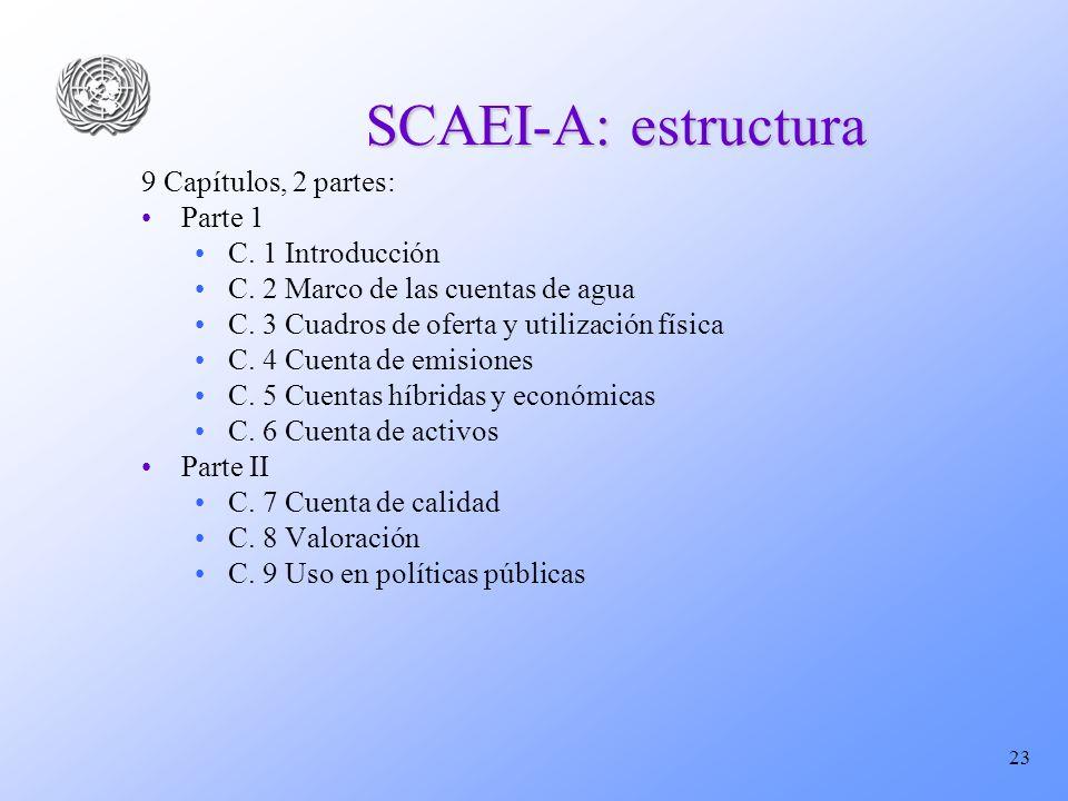 SCAEI-A: estructura 9 Capítulos, 2 partes: Parte 1 C. 1 Introducción