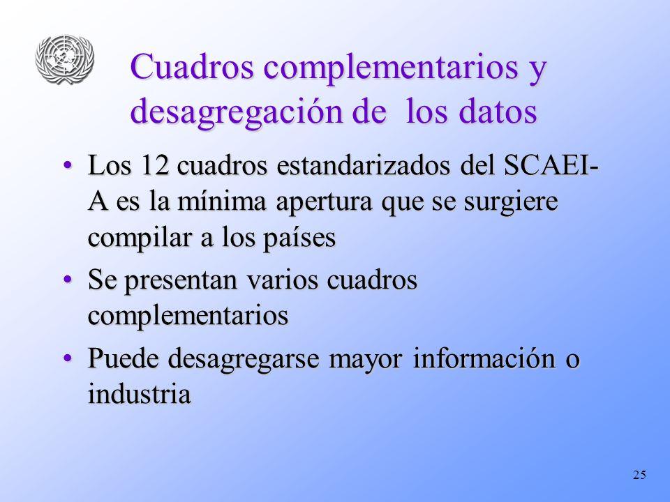 Cuadros complementarios y desagregación de los datos
