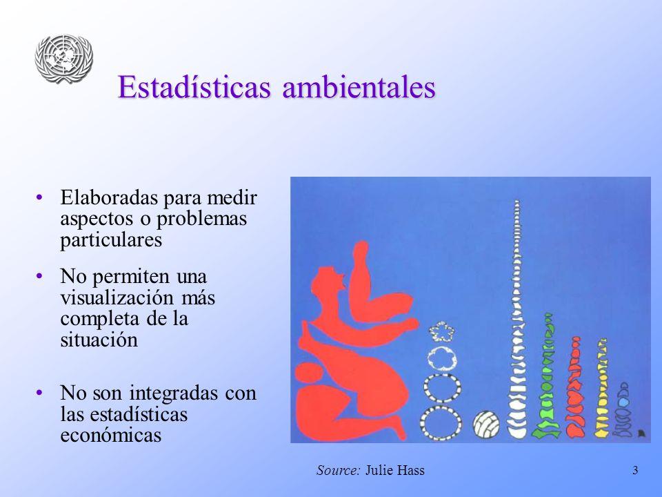 Estadísticas ambientales