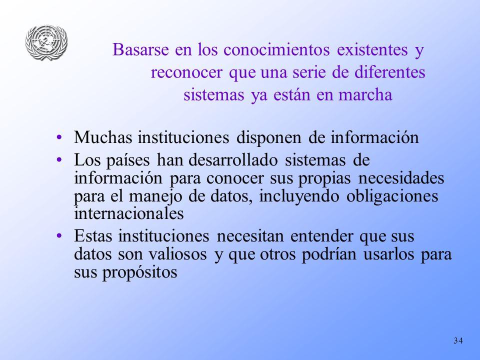 Muchas instituciones disponen de información