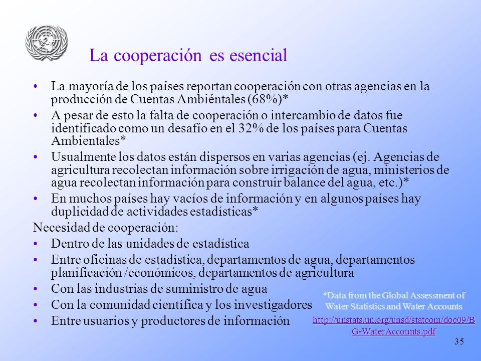 La cooperación es esencial