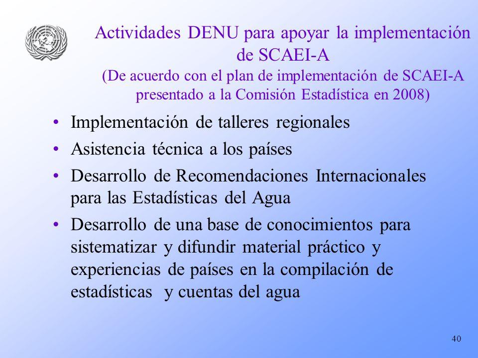 Implementación de talleres regionales Asistencia técnica a los países