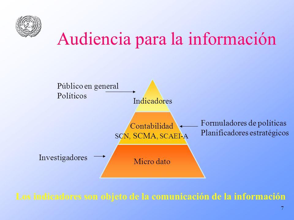 Audiencia para la información