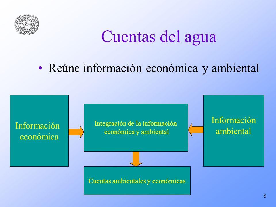 Cuentas del agua Reúne información económica y ambiental Información