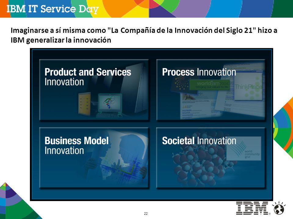 Imaginarse a sí misma como La Compañía de la Innovación del Siglo 21 hizo a IBM generalizar la innovación