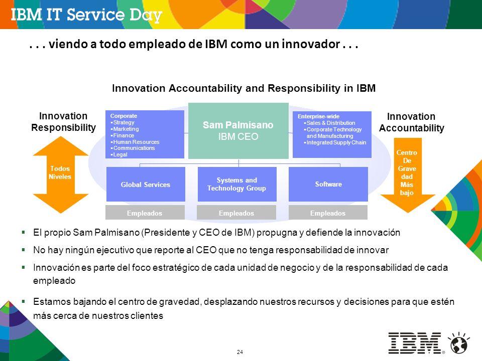 . . . viendo a todo empleado de IBM como un innovador . . .