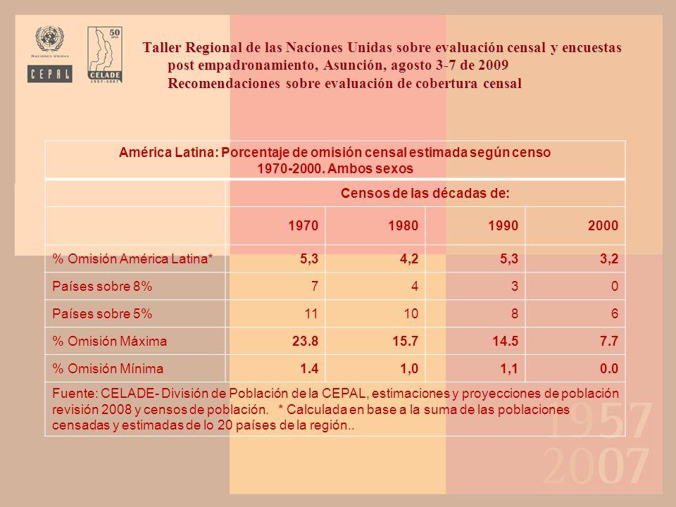 Taller Regional de las Naciones Unidas sobre evaluación censal y encuestas post empadronamiento, Asunción, agosto 3-7 de 2009 Recomendaciones sobre evaluación de cobertura censal