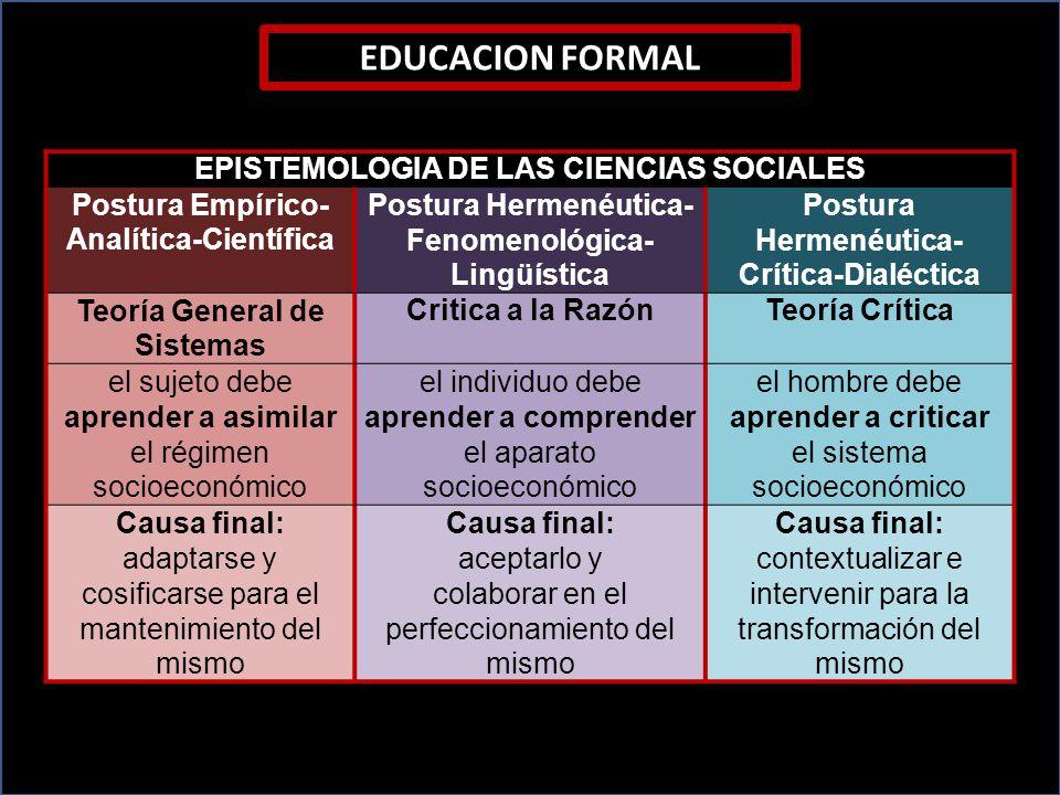 EDUCACION FORMAL EPISTEMOLOGIA DE LAS CIENCIAS SOCIALES