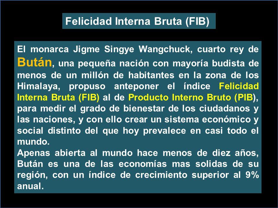 Felicidad Interna Bruta (FIB)