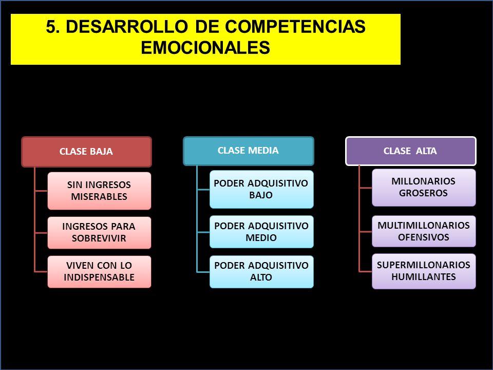 5. DESARROLLO DE COMPETENCIAS EMOCIONALES