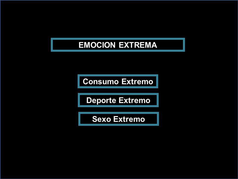EMOCION EXTREMA Consumo Extremo Sexo Extremo Deporte Extremo