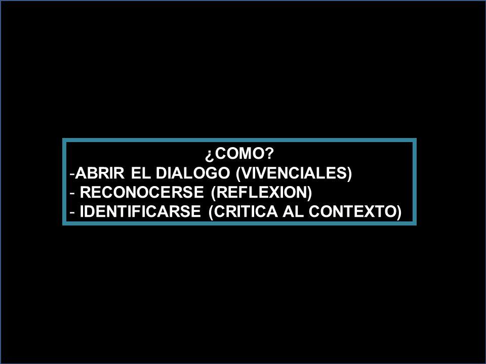 ¿COMO ABRIR EL DIALOGO (VIVENCIALES) RECONOCERSE (REFLEXION) IDENTIFICARSE (CRITICA AL CONTEXTO)