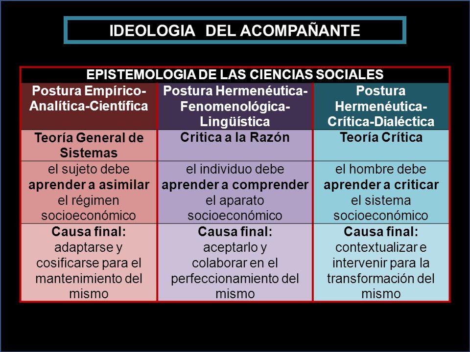 IDEOLOGIA DEL ACOMPAÑANTE