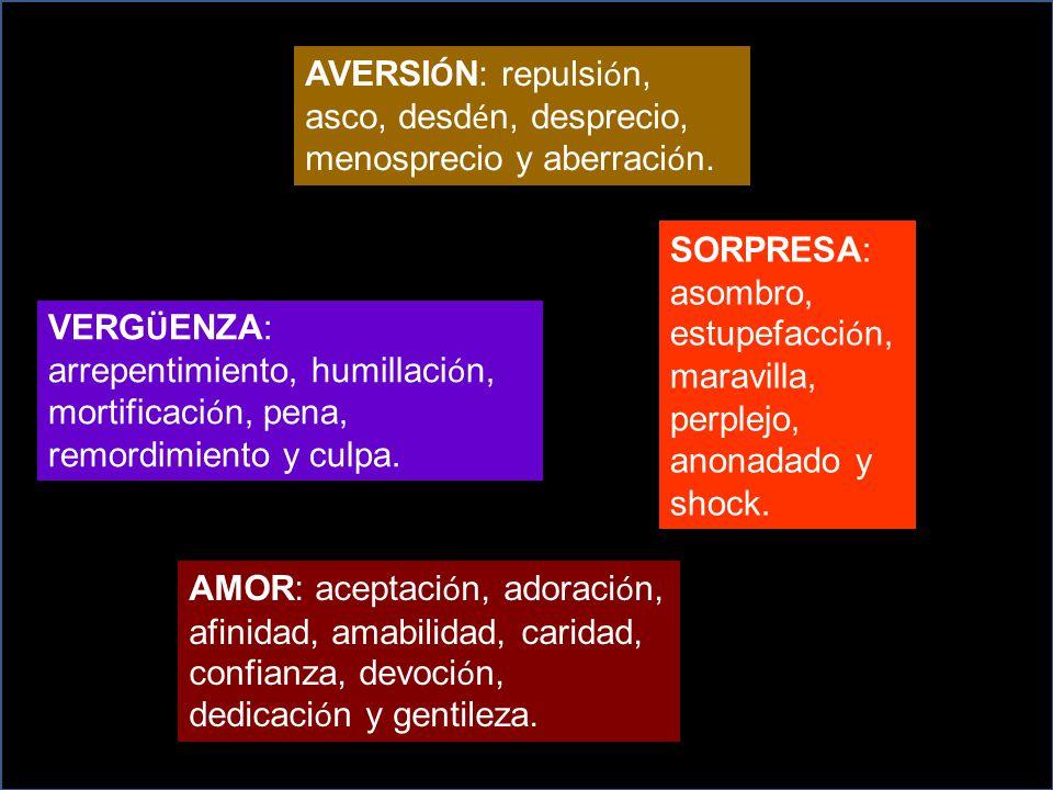 AVERSIÓN: repulsión, asco, desdén, desprecio, menosprecio y aberración.